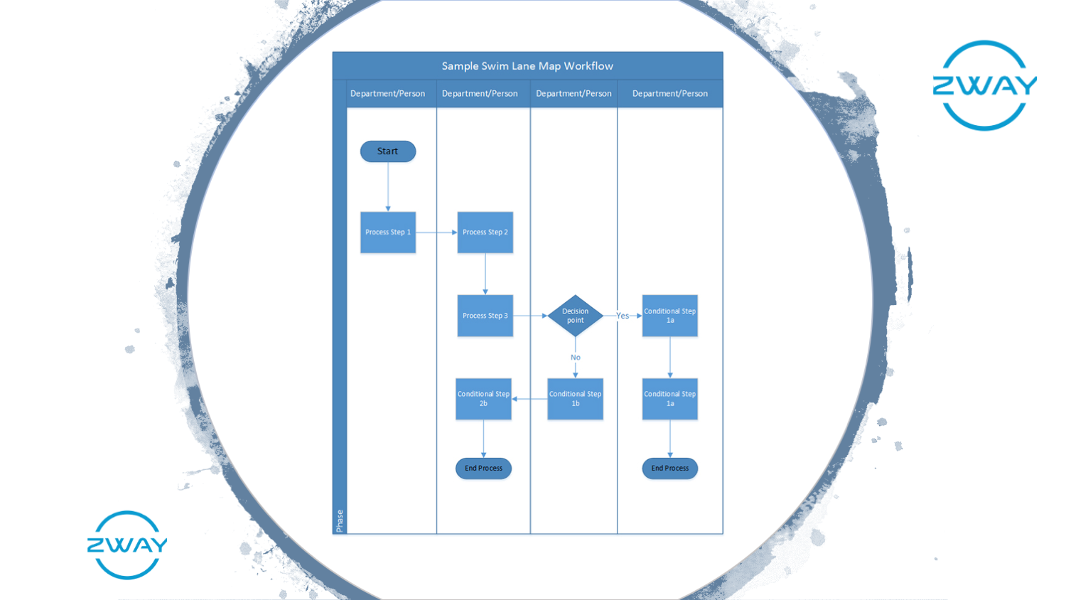 DESIGN AND DEPLOY ANY BUSINESS PROCESS